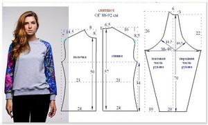 Секонд хенд интернет магазин одежды – Rusecond