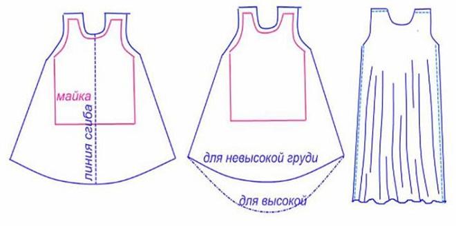f52c6b3d3fe941d Шьем платье для беременных с завышенной талией