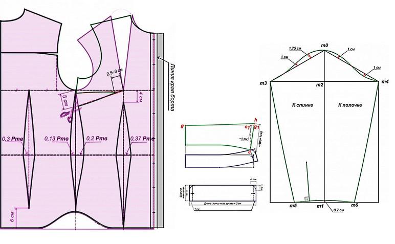 Выкройку классической женской рубашки